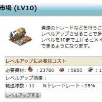 市場LV10